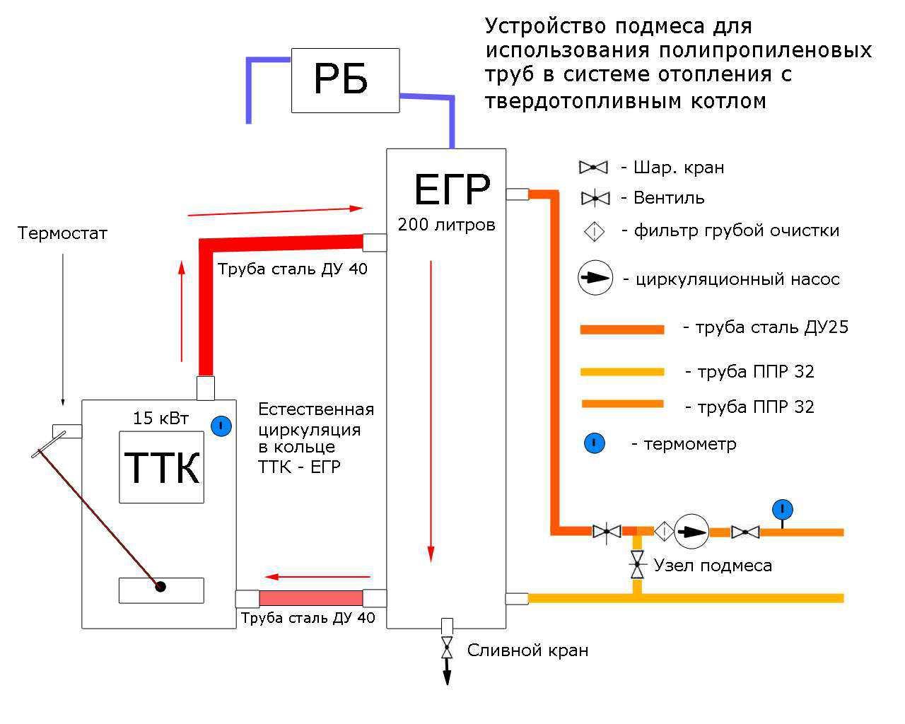 Схема узла подмеса для отопления