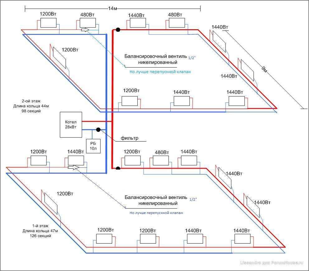 схема отопления от двухконтурного котла одного этажа