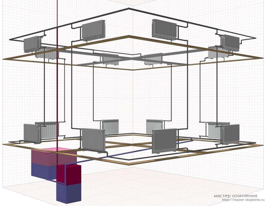 схема двухконтурного котла отопления двухэтажного дома