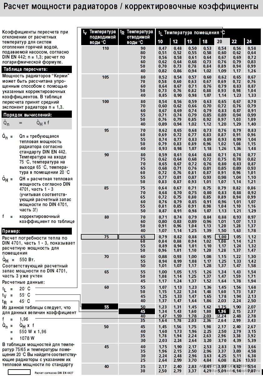 Piscine chauffage panneaux solaires estimation prix m2 for Estimation prix piscine
